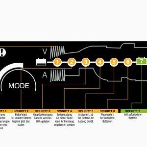 OKPMXS38 Batterie Ladeger 38